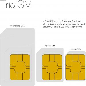 I J SIM Three 3 PAYG 4G/3G SIM Ready-to-go Mobile Broadband 12GB Preloaded Data SIM